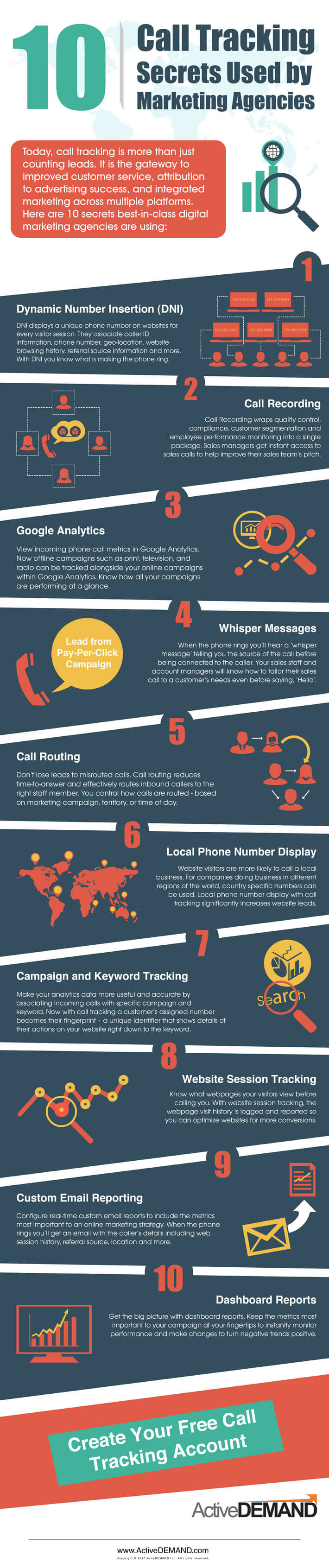 10 Call Tracking Secrets Used by Marketing Agencies