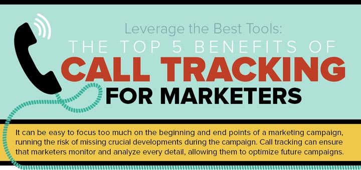 Top 5 Benefits of Call Tracking for Marketers