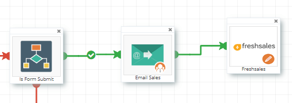 Marketing Automation Email Engagement in Freshsales CRM