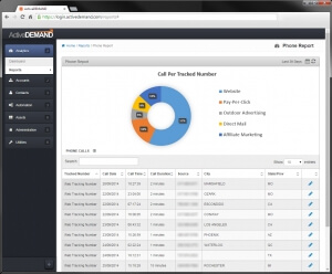 Integrated Call Tracking