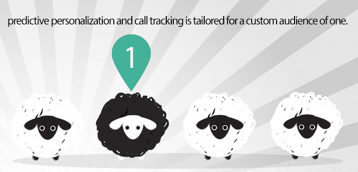 Predictive Personalization and Call Tracking