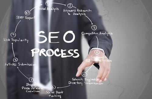 Businesses may need to update their SEO practices for 2015.