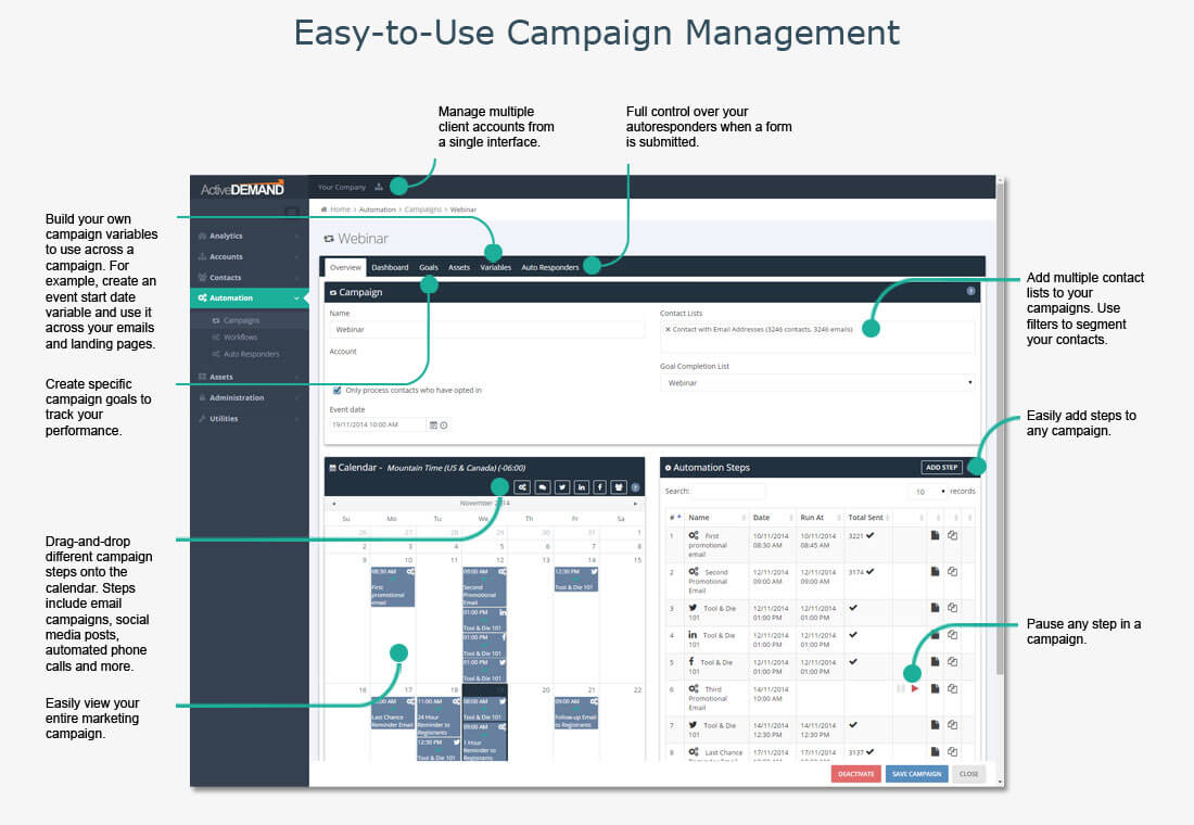 Easy-to-Use Campaign Management