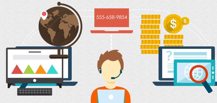 Reduce Call Tracking Costs