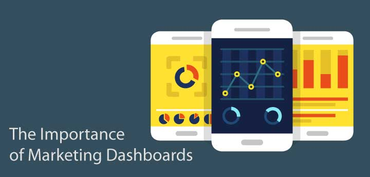 Importance of Marketing Dashboards