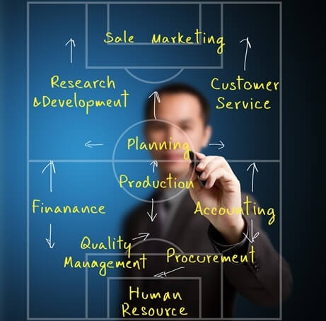 Utilize lead scoring for an improved sales cycle