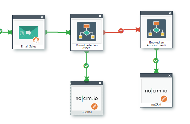 Marketing Email Engagement in noCRM.io