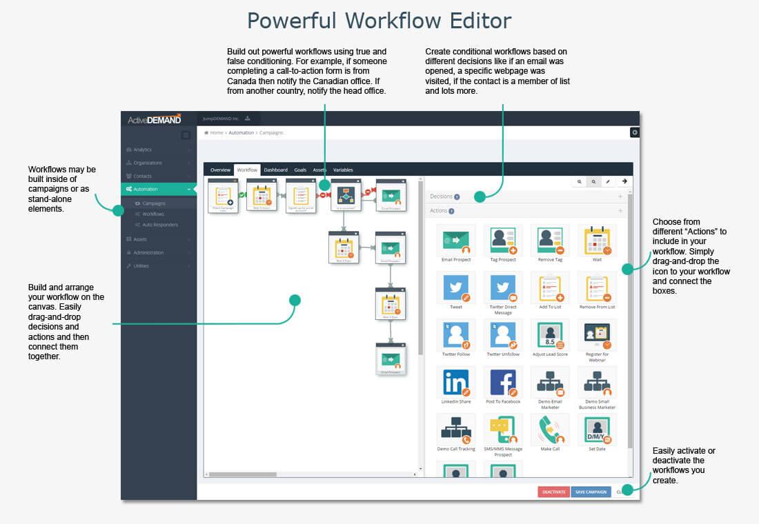 Powerful Workflow Editor